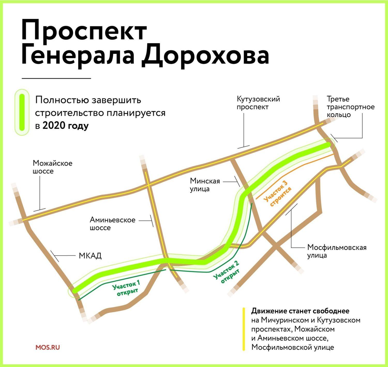 Южный дублер Кутузовского проспекта официально стал проспектом Генерала Дорохова