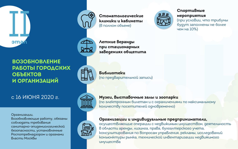Москва возвращается к нормальной жизни: что и когда возобновит работу в городе