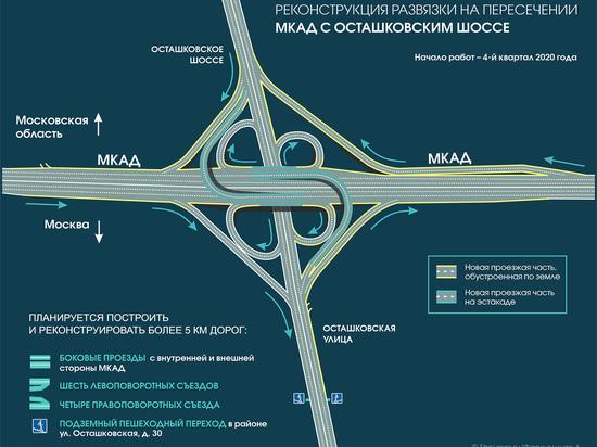 """Группа компаний """"ЕКС"""" реконструирует развязку на пересечении МКАД с Осташковским шоссе"""