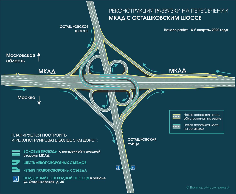 Начались работы по реконструкции развязки на пересечении МКАД с Осташковским шоссе