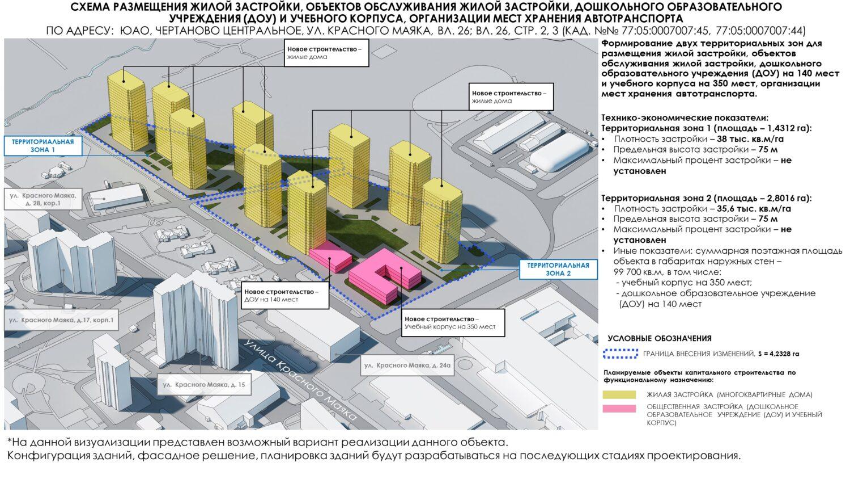 Новые жилые дома построят в районе Чертаново Центральное