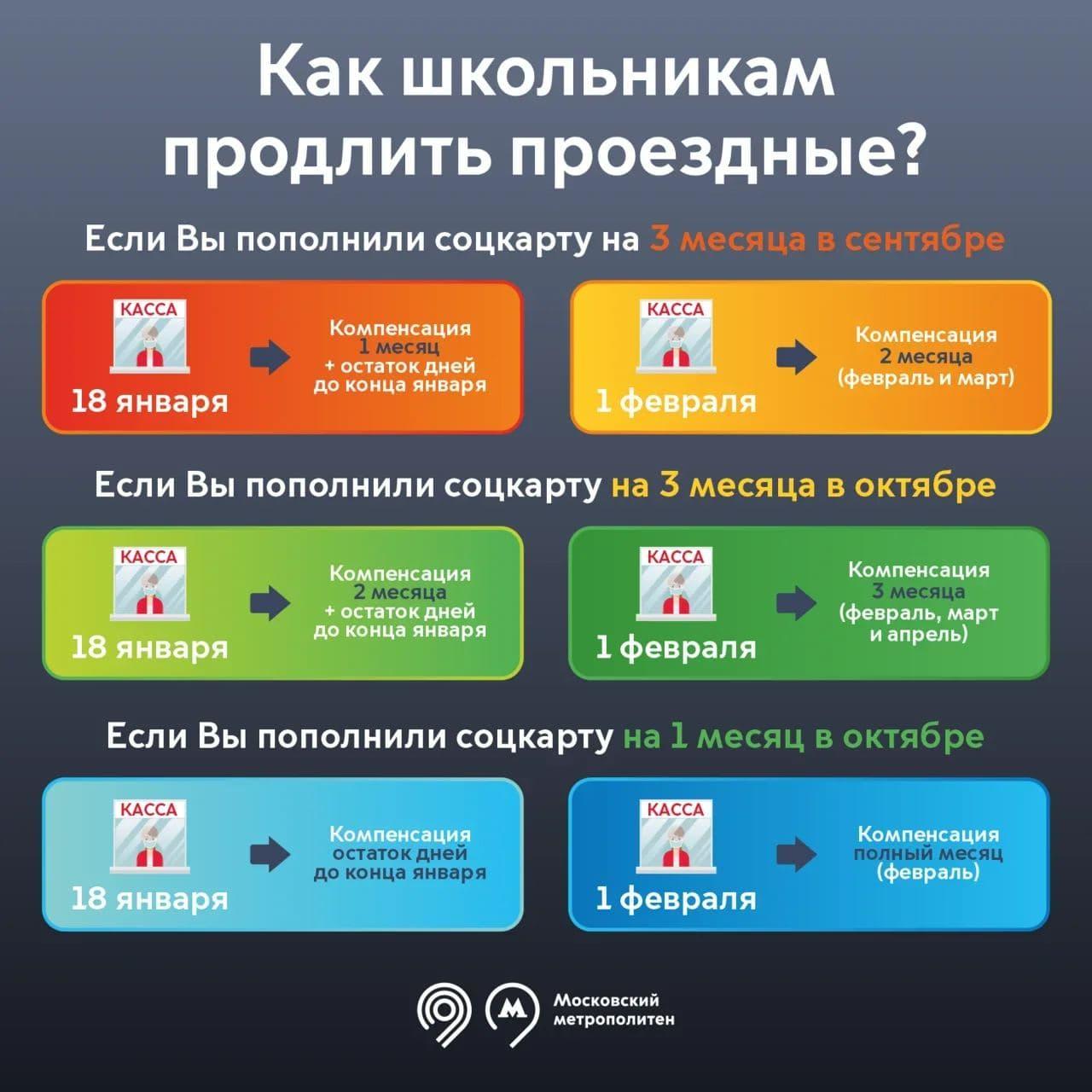 Школьники Москвы смогут продлить проездные билеты