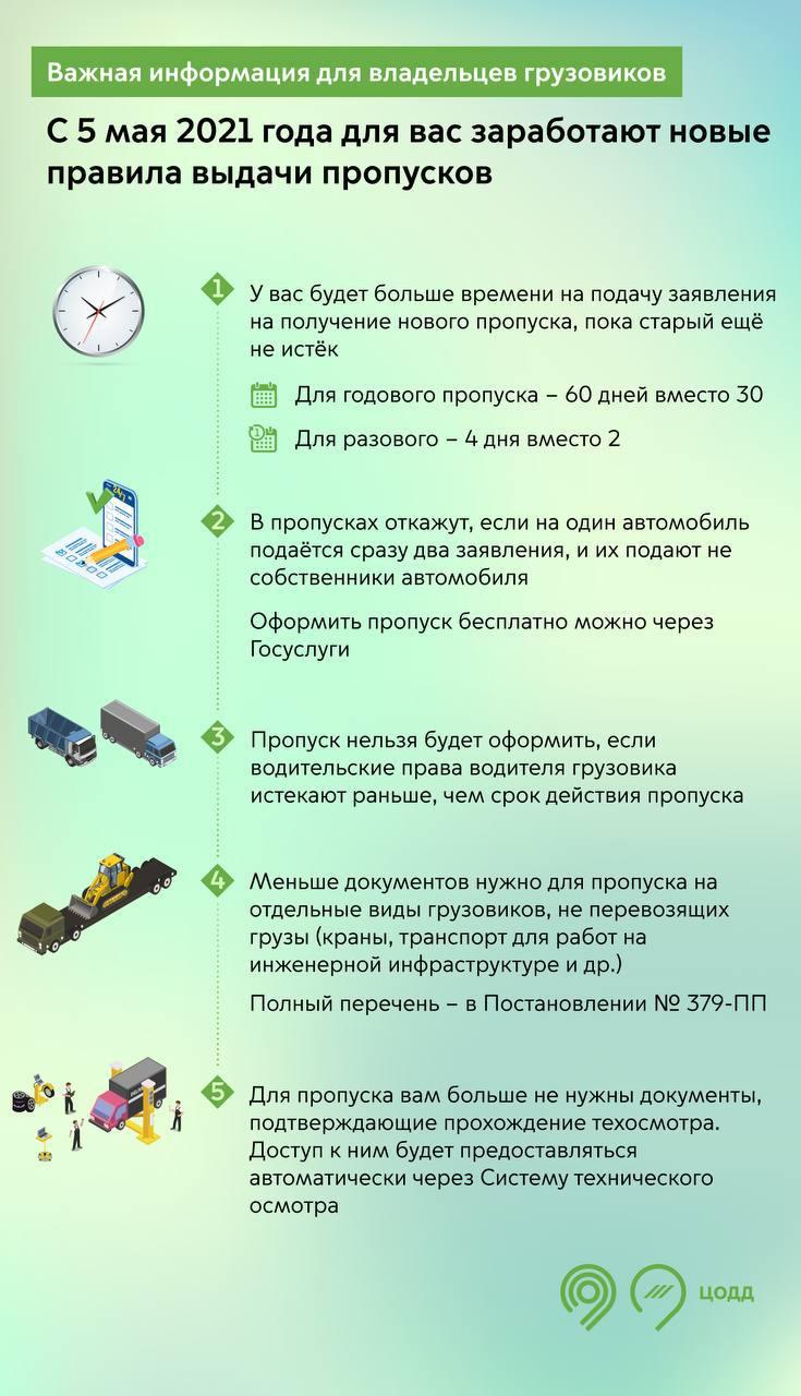 Новые правила получения пропусков в Москве заработают с мая