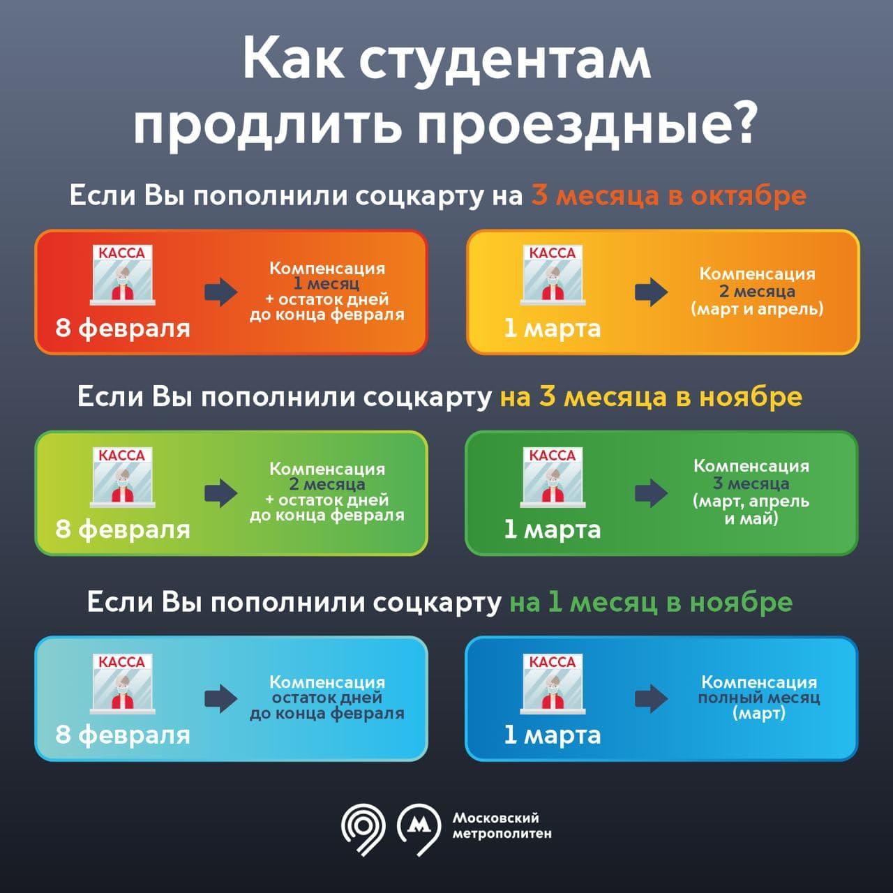 Власти Москвы рассказали, как студентам продлить проездные