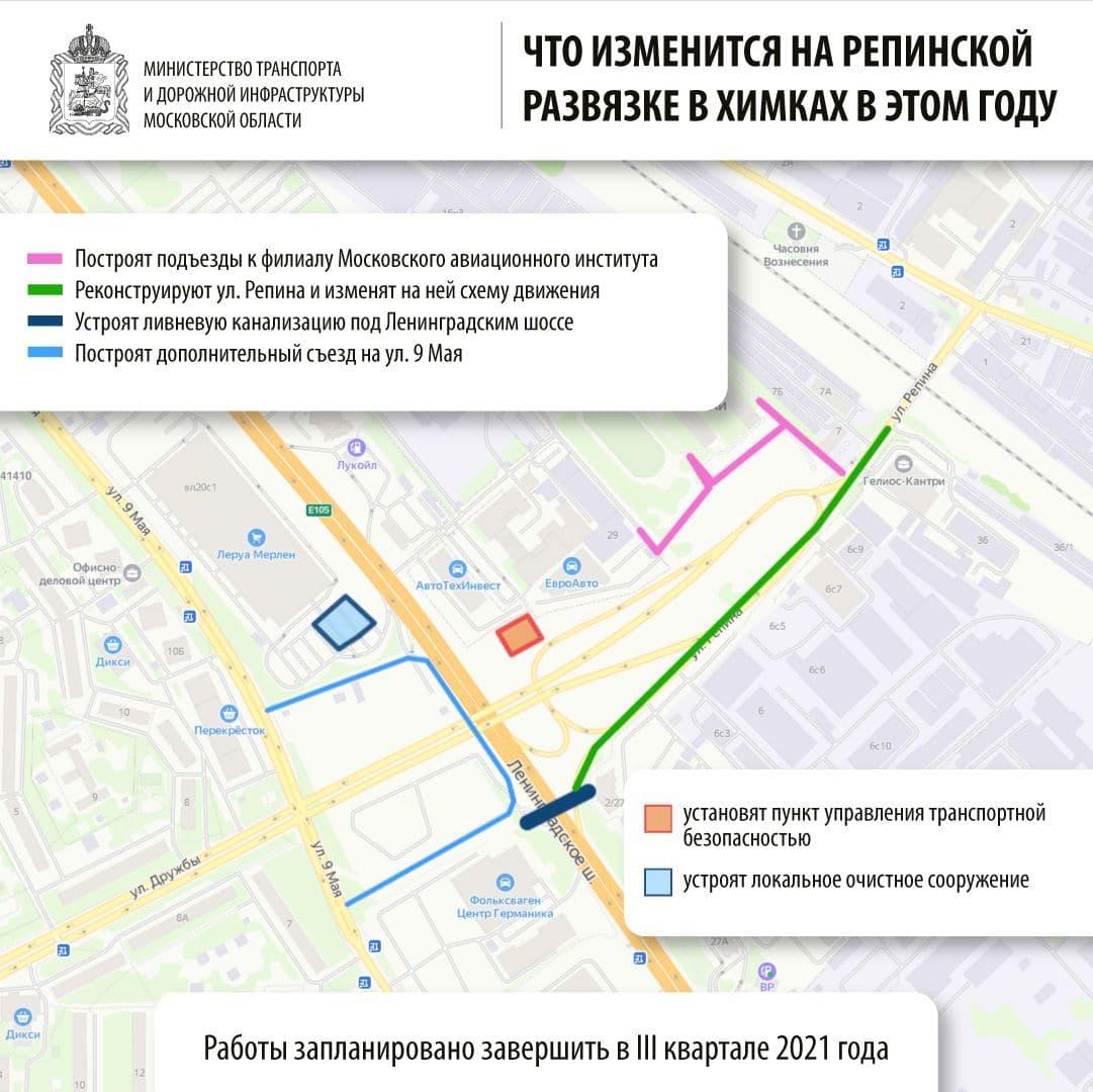Реконструкцию улицы Репина в Химках завершат в 2021 году