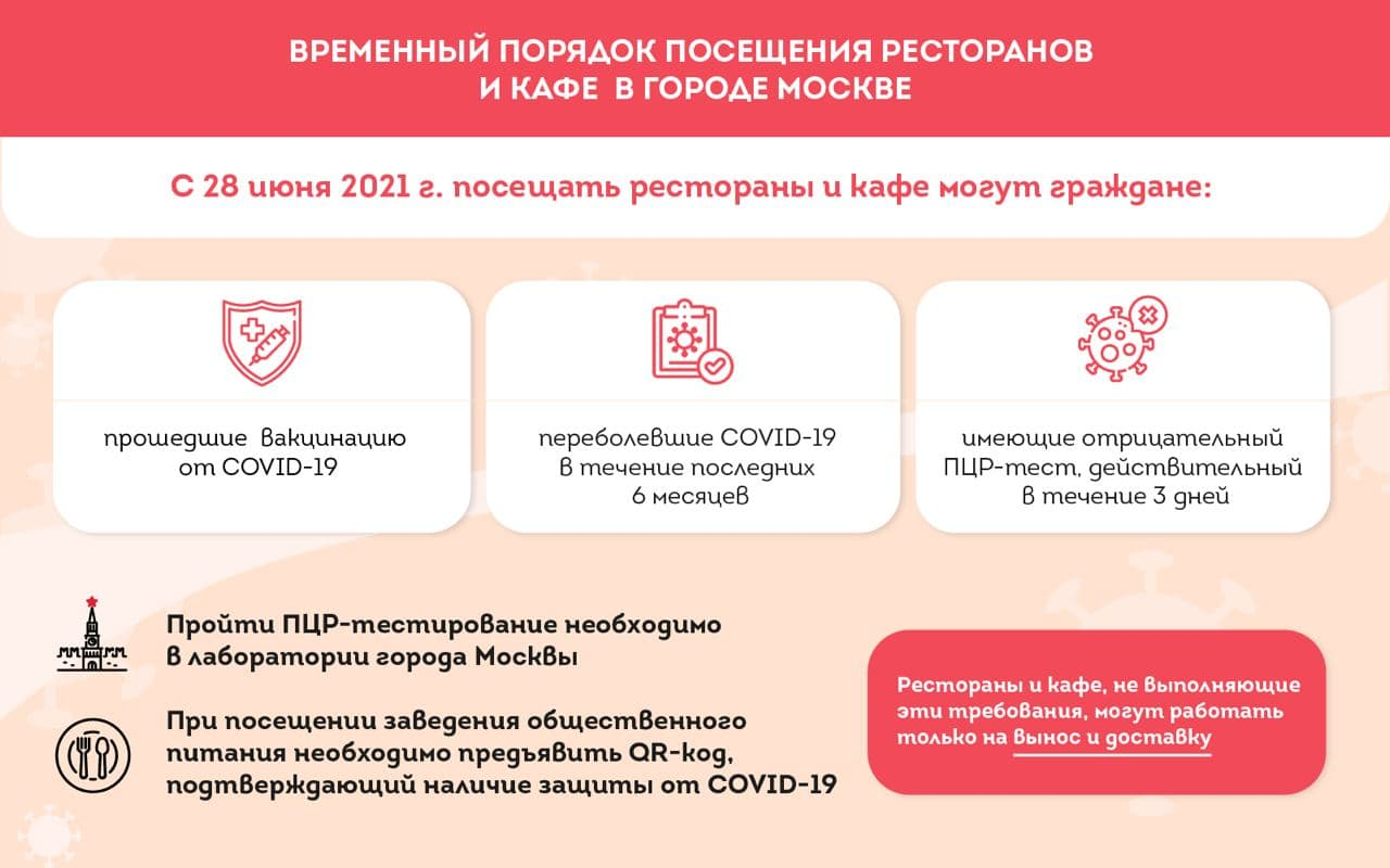 Посещение общепита Москвы станет возможным при наличии антител к COVID-19 или ПЦР-тесте