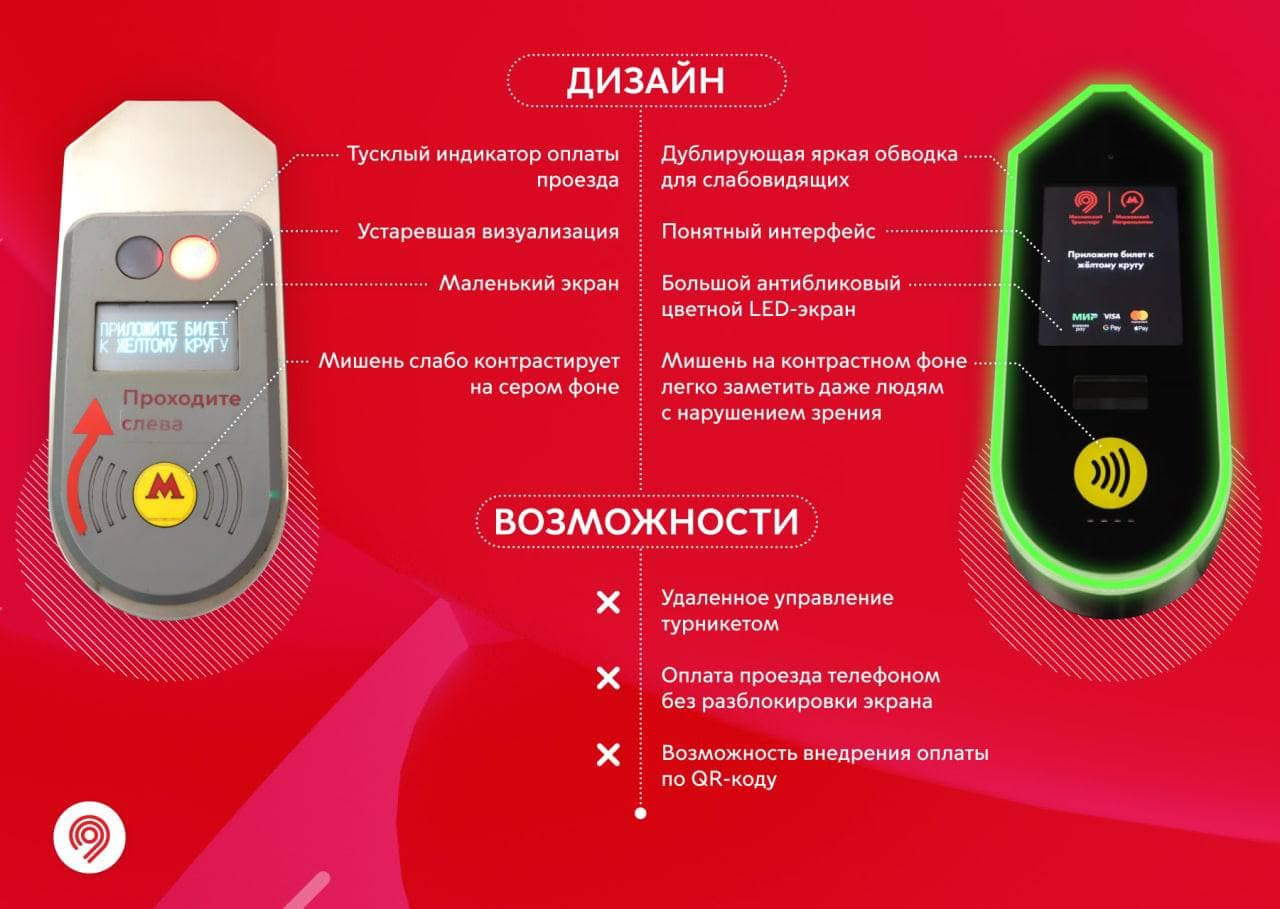Новые турникеты установят на всех станциях московского метро